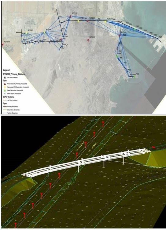 Topographic Route Mapping in CTW-130 Railway
